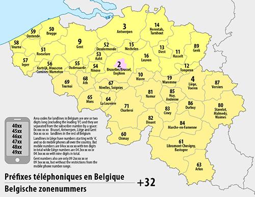 Telephony prefixes in Belgium
